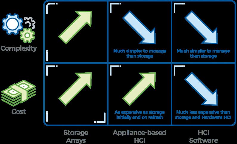 maxta_comparison_chart-compressor